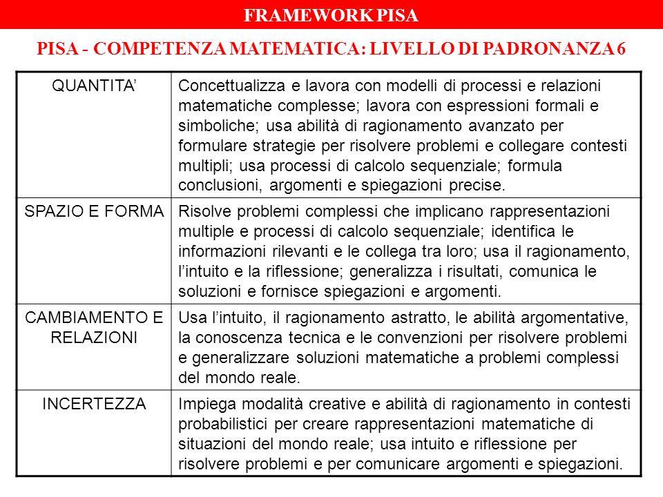PISA - COMPETENZA MATEMATICA: LIVELLO DI PADRONANZA 6