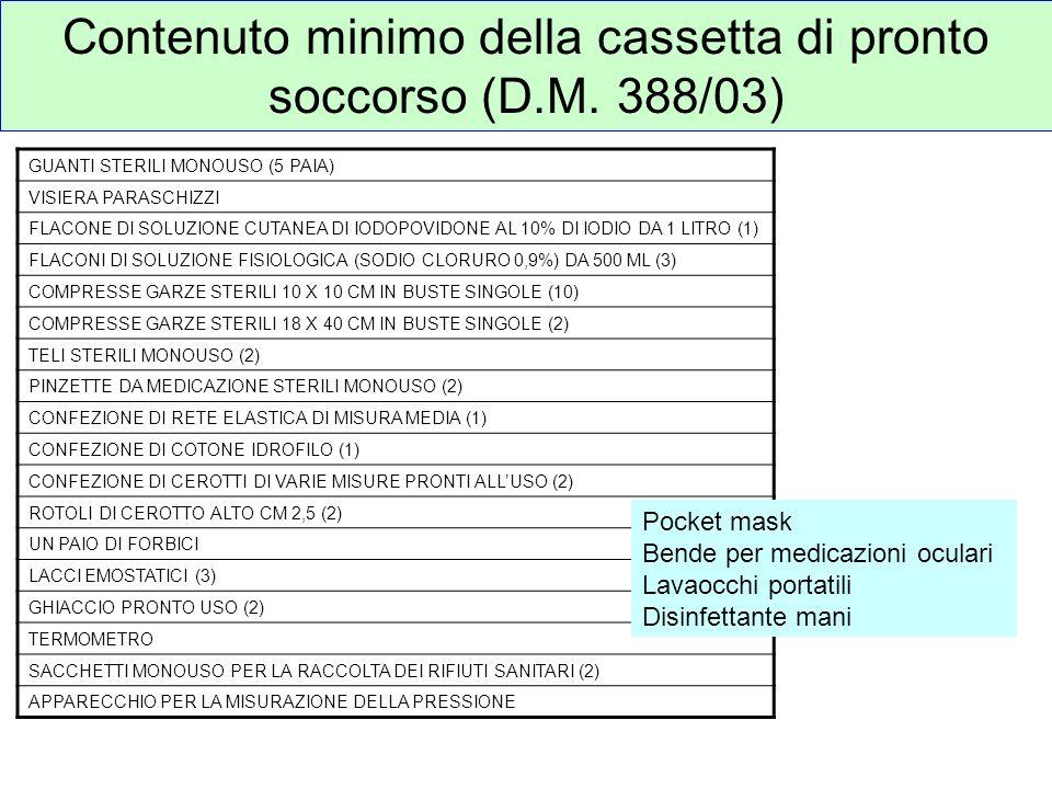 Contenuto minimo della cassetta di pronto soccorso (D.M. 388/03)