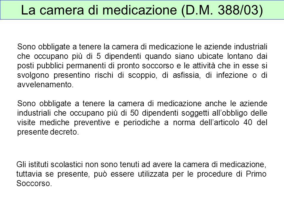 La camera di medicazione (D.M. 388/03)