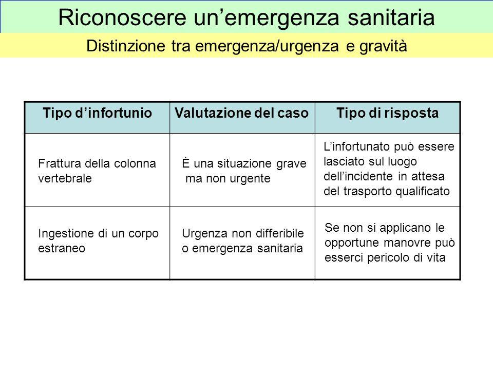 Riconoscere un'emergenza sanitaria