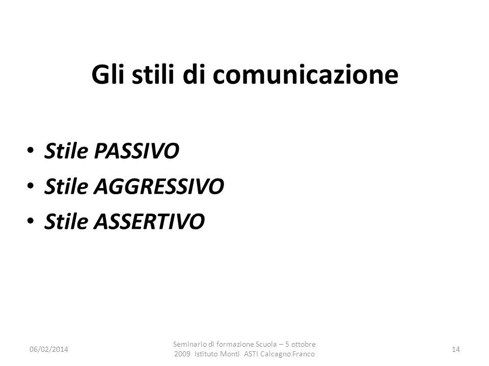 Gli stili di comunicazione