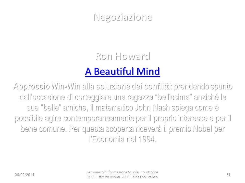 Negoziazione Ron Howard A Beautiful Mind