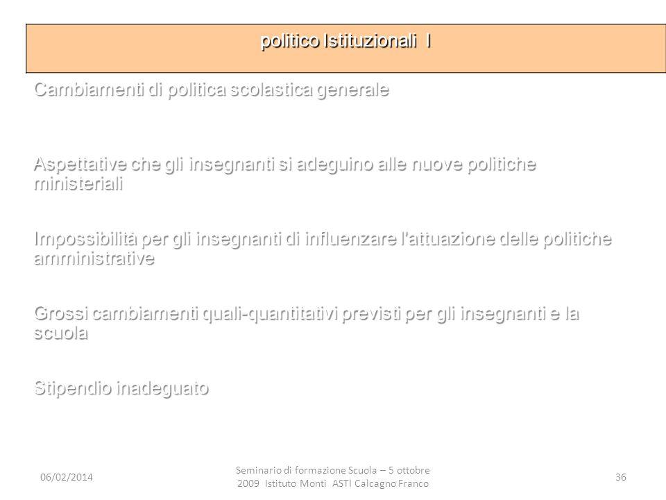 politico Istituzionali I