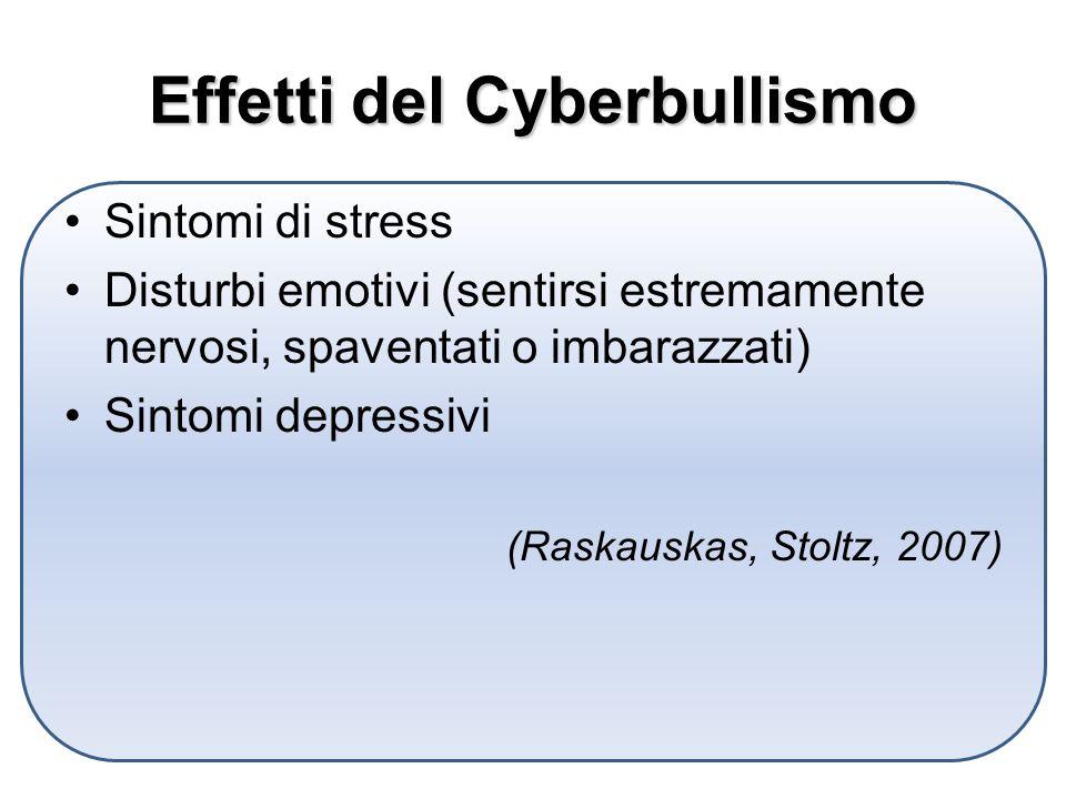Effetti del Cyberbullismo