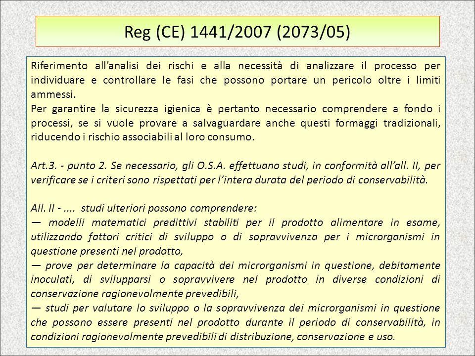 Reg (CE) 1441/2007 (2073/05)