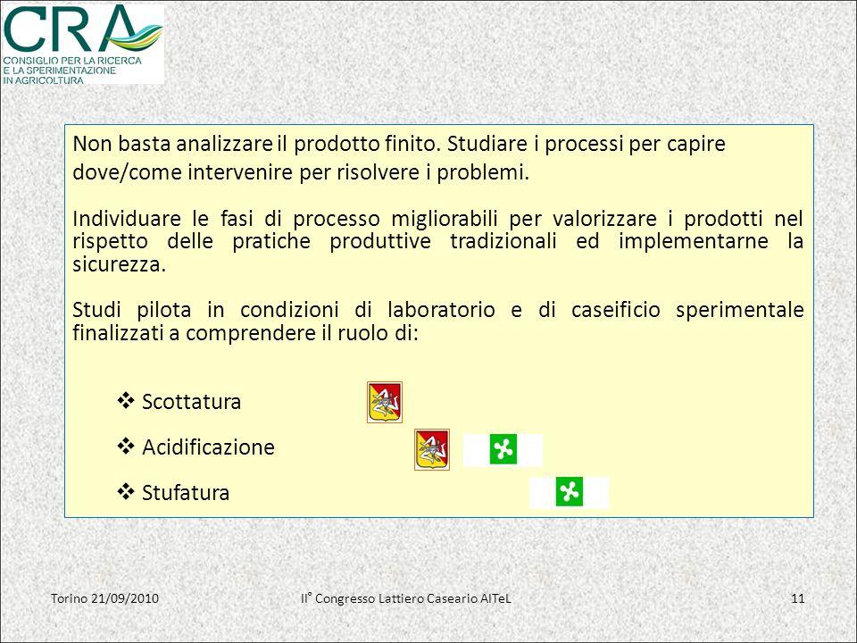 1111 Non basta analizzare il prodotto finito. Studiare i processi per capire dove/come intervenire per risolvere i problemi.