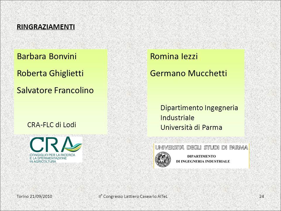 Dipartimento Ingegneria Industriale Università di Parma
