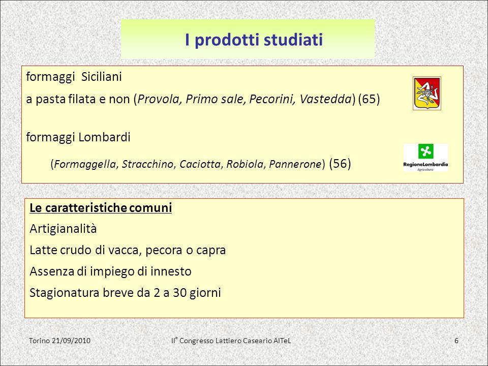 I prodotti studiati formaggi Siciliani