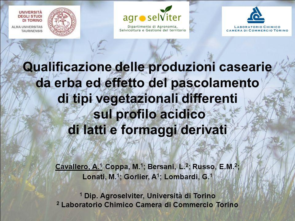 Qualificazione delle produzioni casearie da erba ed effetto del pascolamento di tipi vegetazionali differenti sul profilo acidico di latti e formaggi derivati