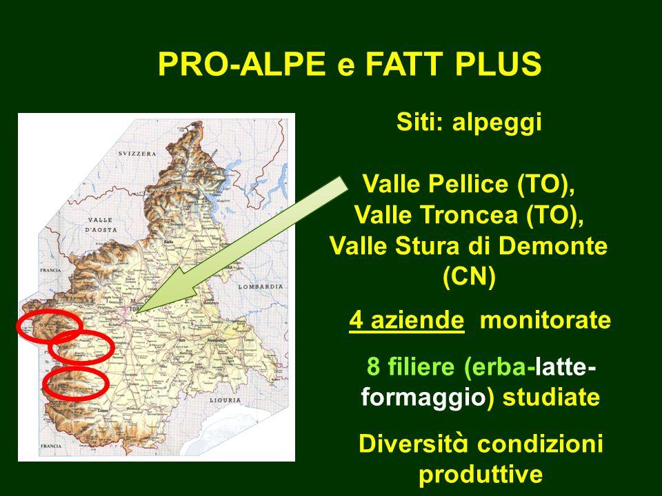 PRO-ALPE e FATT PLUS Siti: alpeggi Valle Pellice (TO), Valle Troncea (TO), Valle Stura di Demonte (CN)