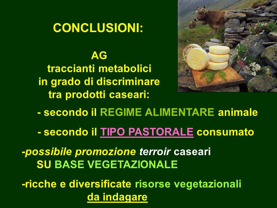 - secondo il TIPO PASTORALE consumato