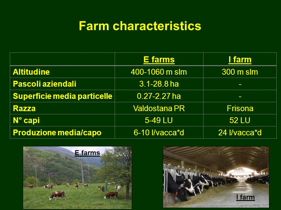 Farm characteristics E farms I farm Altitudine 400-1060 m slm