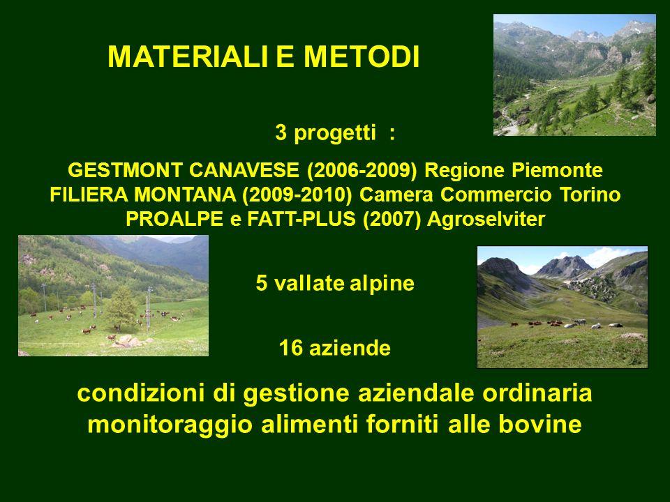 MATERIALI E METODI 3 progetti :
