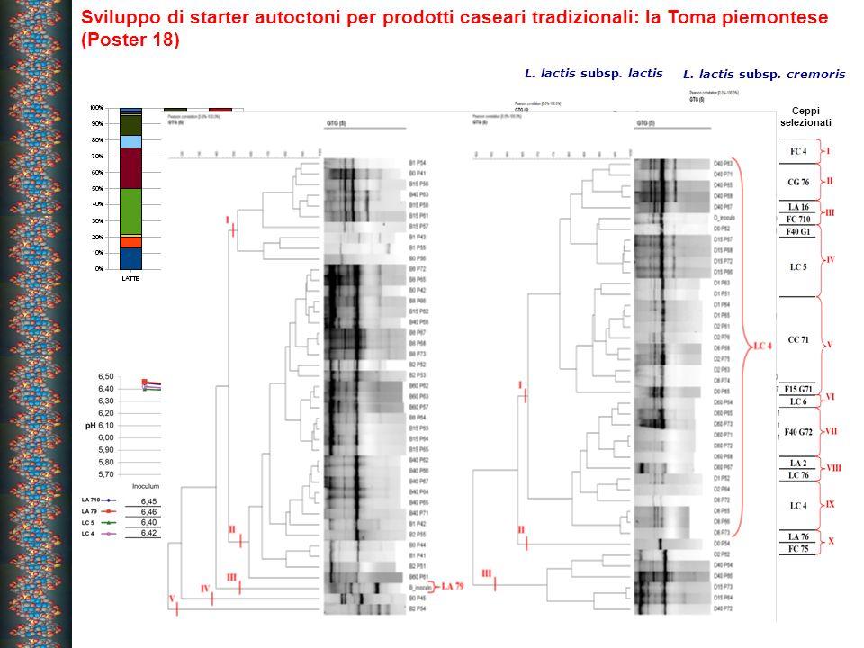Sviluppo di starter autoctoni per prodotti caseari tradizionali: la Toma piemontese (Poster 18)
