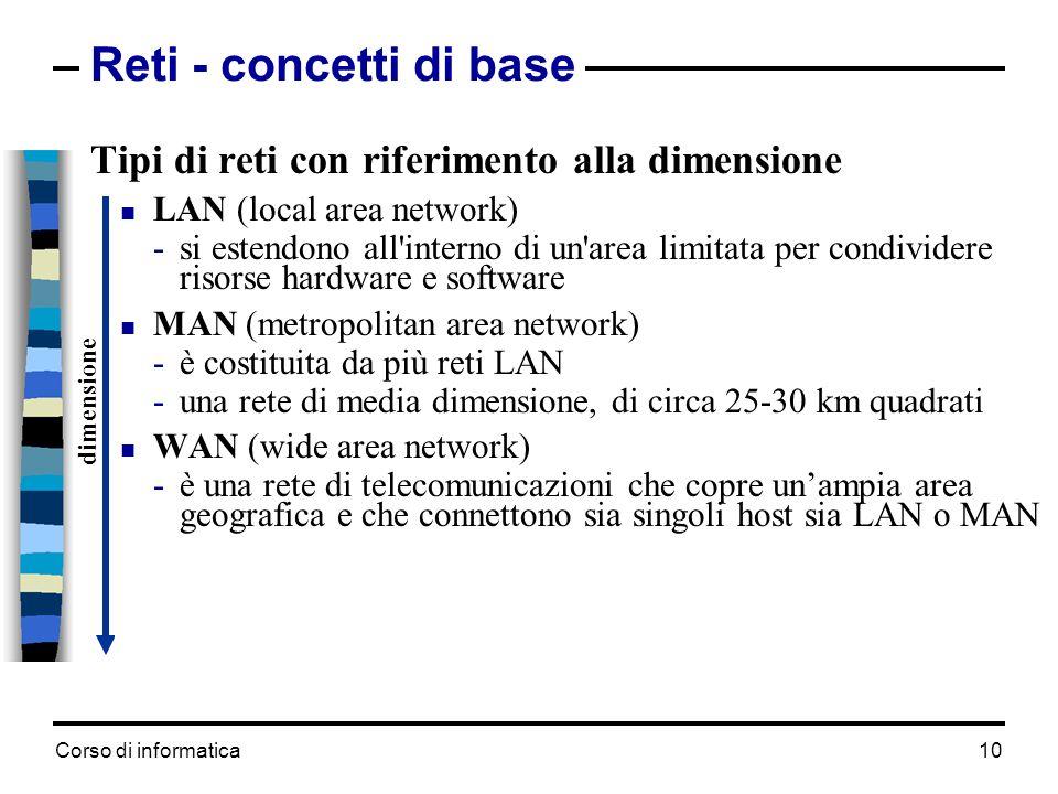 Reti - concetti di base Tipi di reti con riferimento alla dimensione
