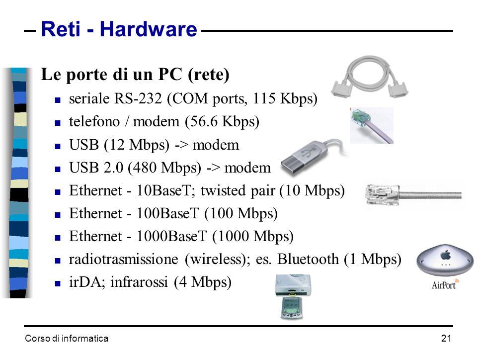 Reti - Hardware Le porte di un PC (rete)