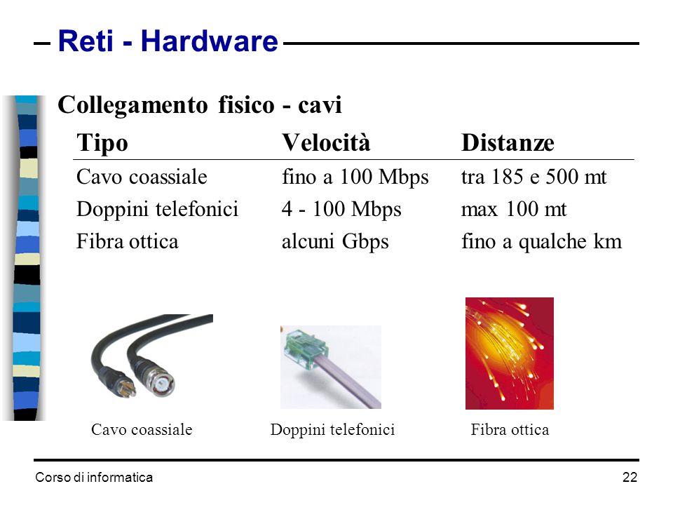 Reti - Hardware Collegamento fisico - cavi Tipo Velocità Distanze