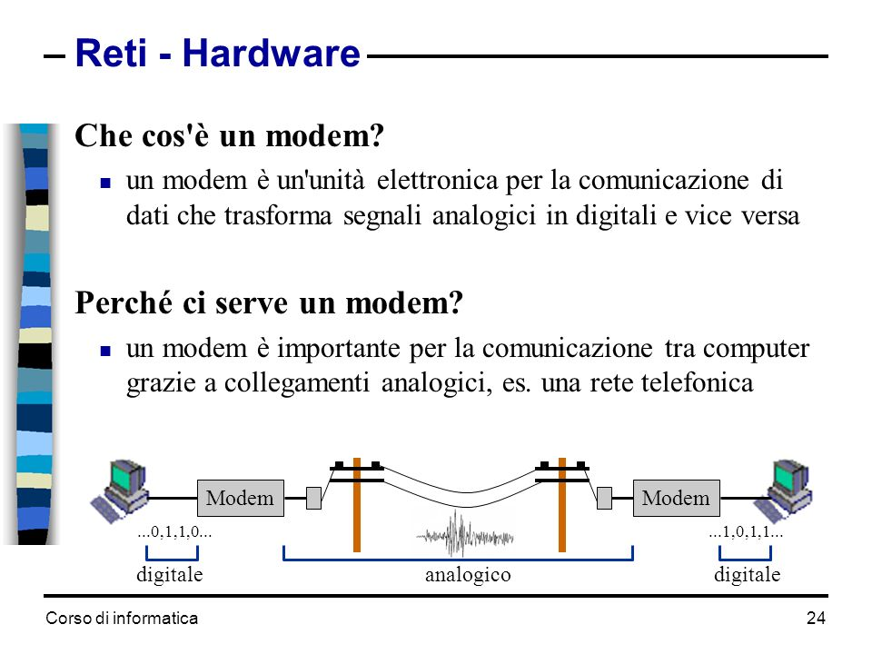 Reti - Hardware Che cos è un modem Perché ci serve un modem