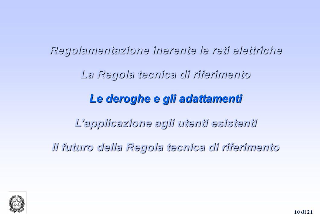 Regolamentazione inerente le reti elettriche La Regola tecnica di riferimento Le deroghe e gli adattamenti L'applicazione agli utenti esistenti Il futuro della Regola tecnica di riferimento