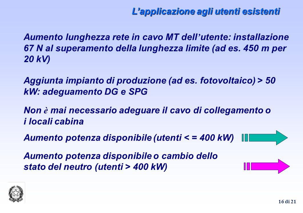 Autorit per l energia elettrica e il gas ppt scaricare for Cabina dell orso dello zucchero