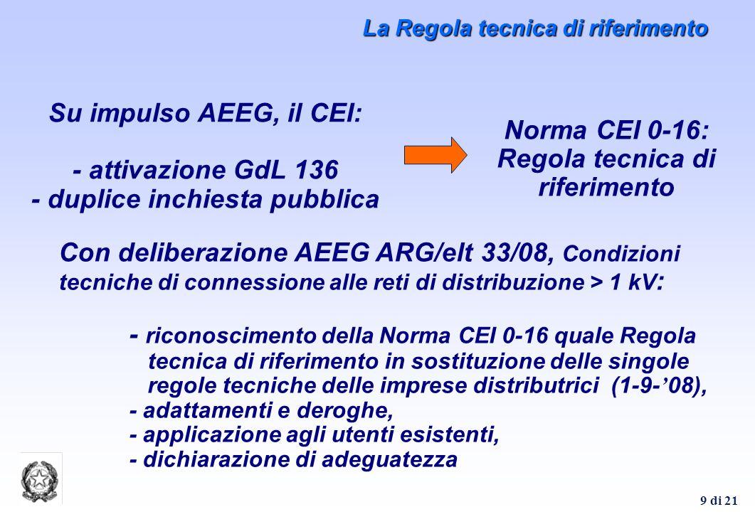 Norma CEI 0-16: Regola tecnica di riferimento