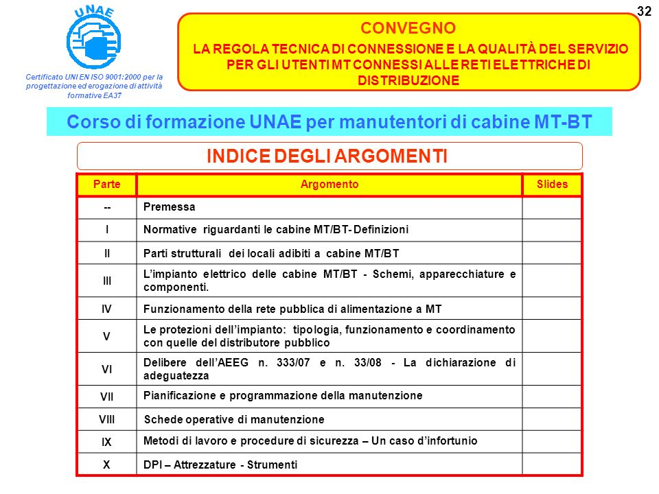 Corso di formazione UNAE per manutentori di cabine MT-BT