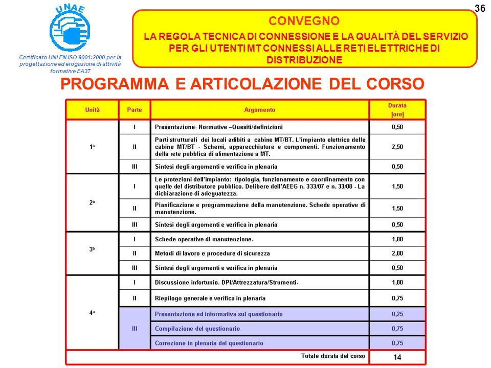 PROGRAMMA E ARTICOLAZIONE DEL CORSO