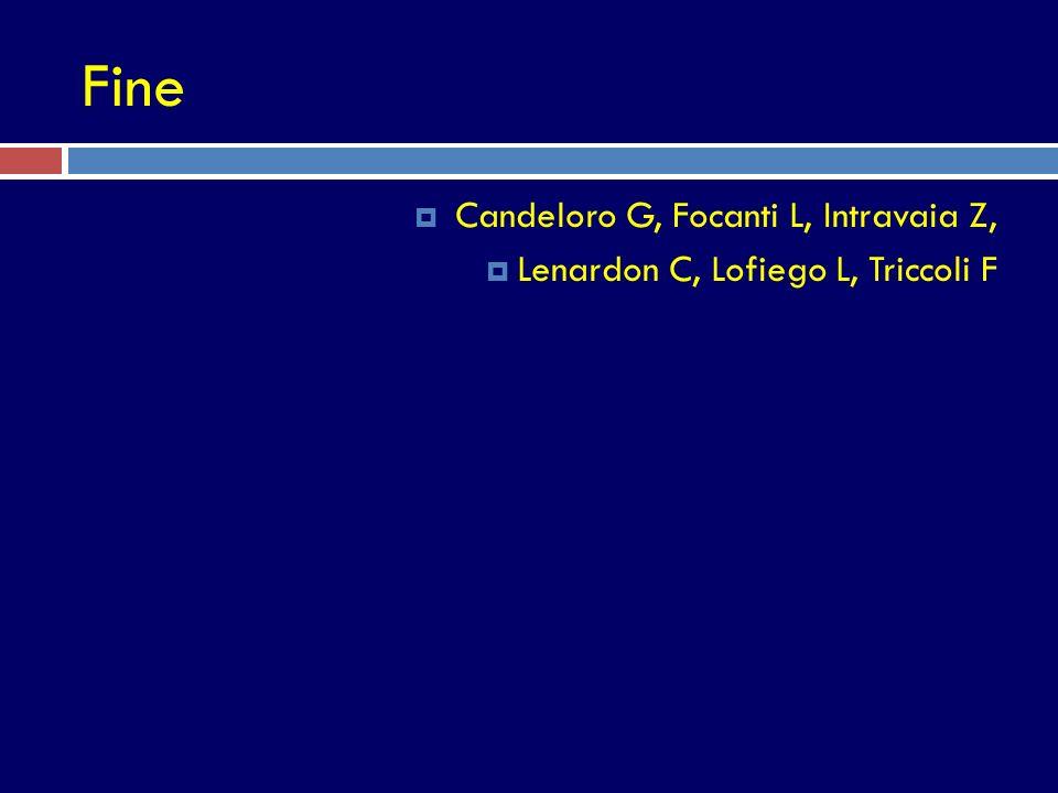 Fine Candeloro G, Focanti L, Intravaia Z,
