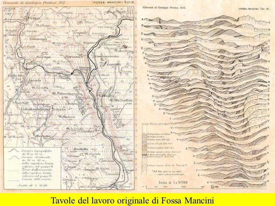 Tavole del lavoro originale di Fossa Mancini