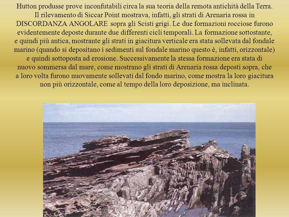 Hutton produsse prove inconfutabili circa la sua teoria della remota antichità della Terra.