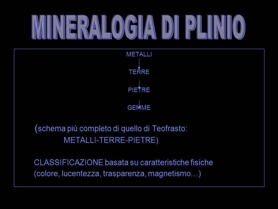 MINERALOGIA DI PLINIO (schema più completo di quello di Teofrasto: