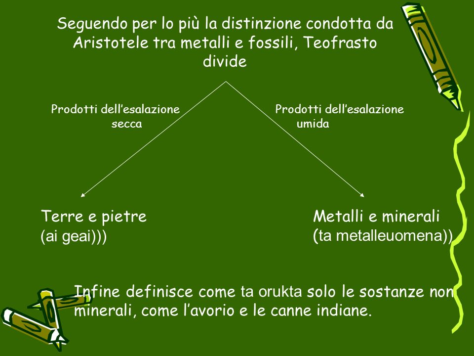 Seguendo per lo più la distinzione condotta da Aristotele tra metalli e fossili, Teofrasto divide