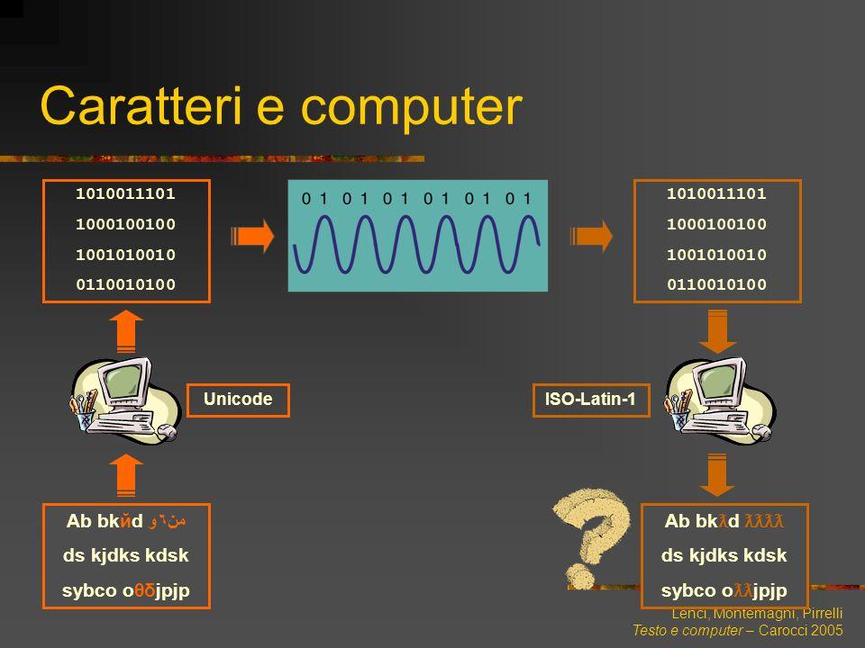Caratteri e computer Ab bkйd من٦و ds kjdks kdsk sybco oθδjpjp