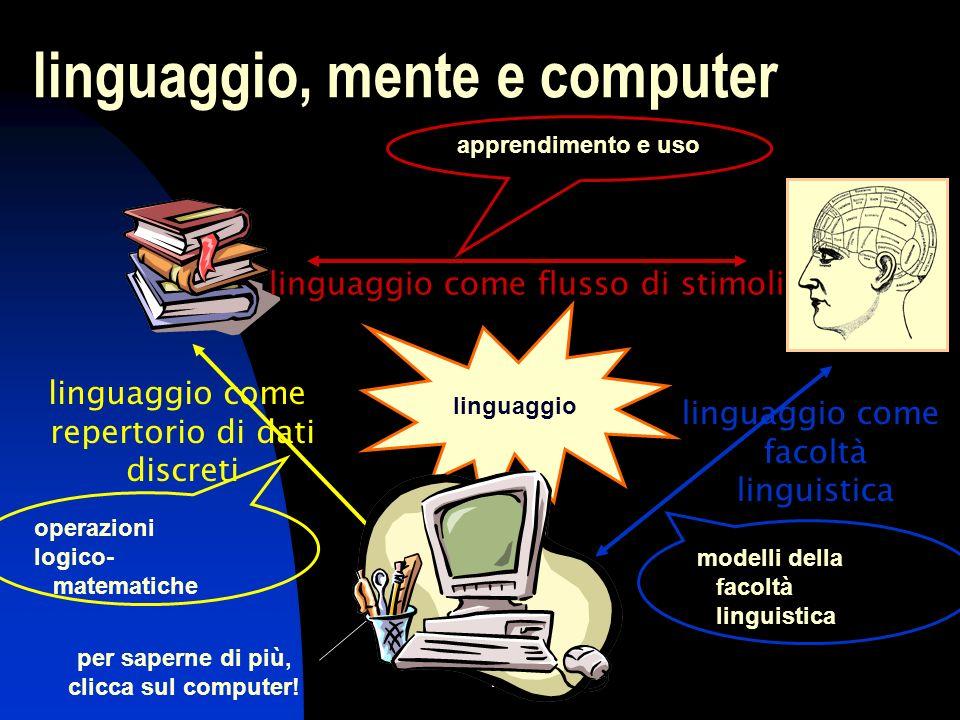 linguaggio, mente e computer