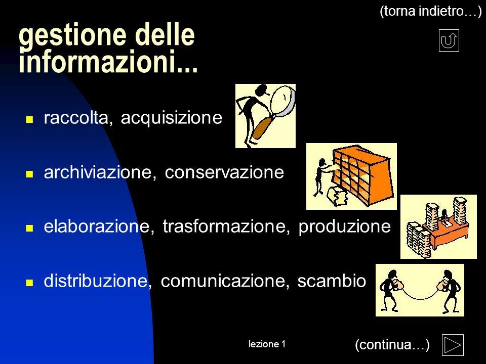 gestione delle informazioni...