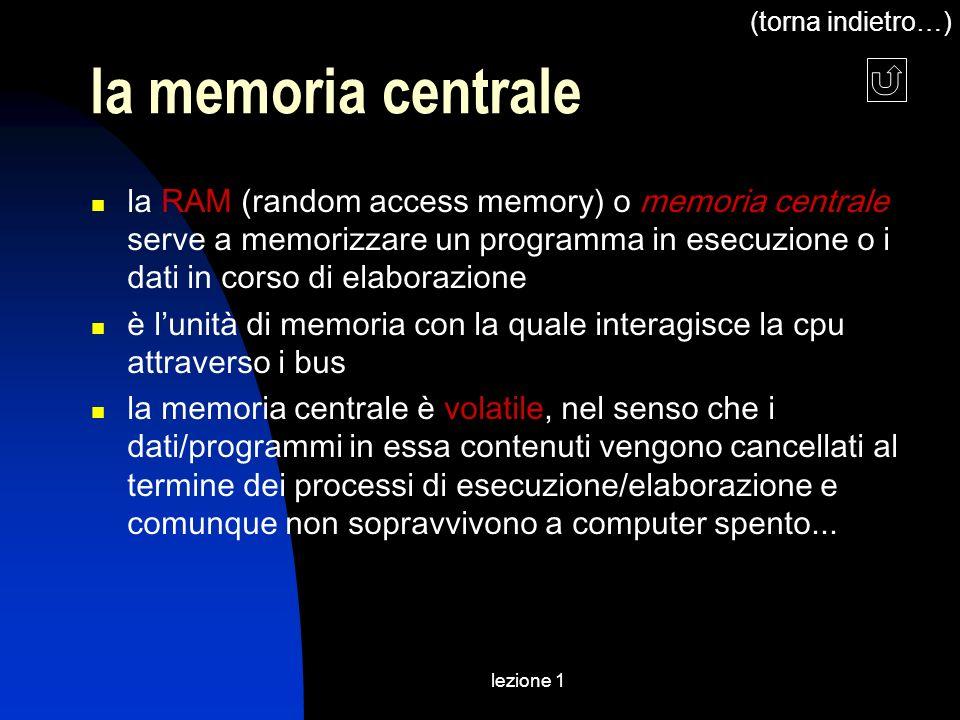 (torna indietro…) la memoria centrale.