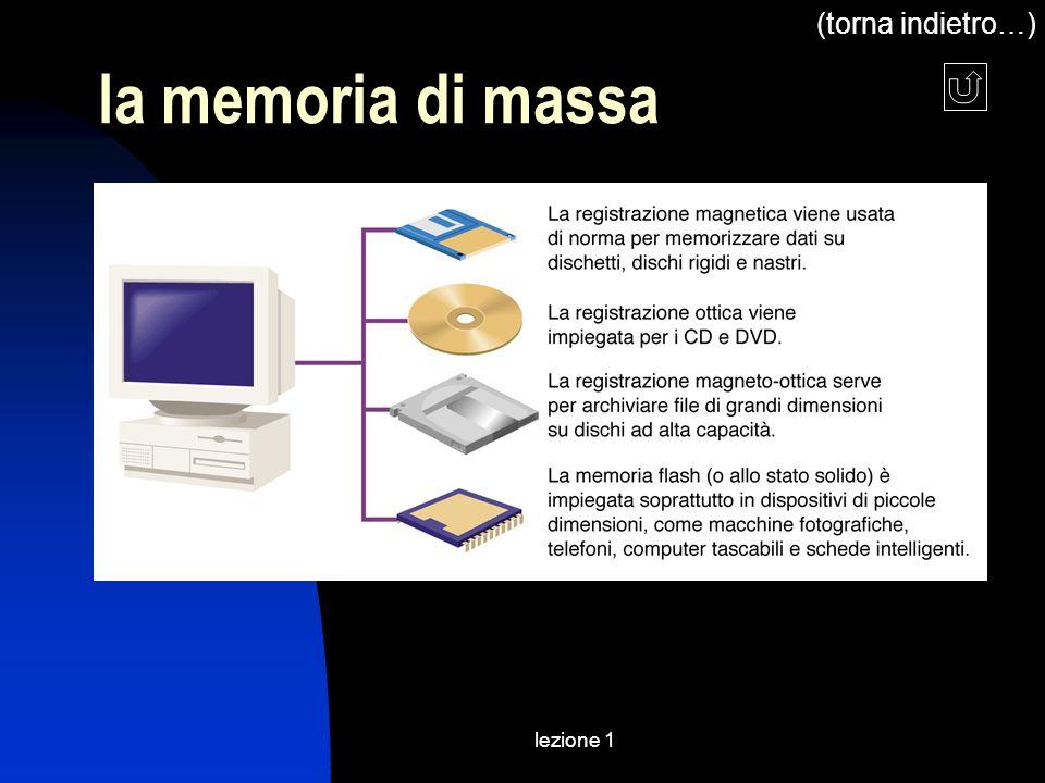 (torna indietro…) la memoria di massa lezione 1