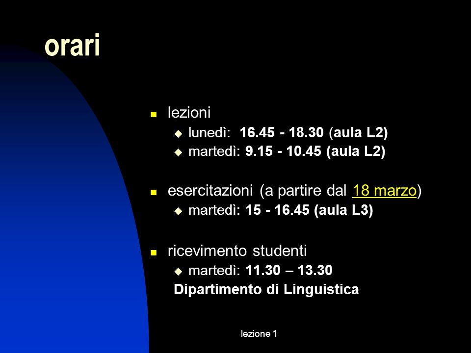 orari lezioni esercitazioni (a partire dal 18 marzo)