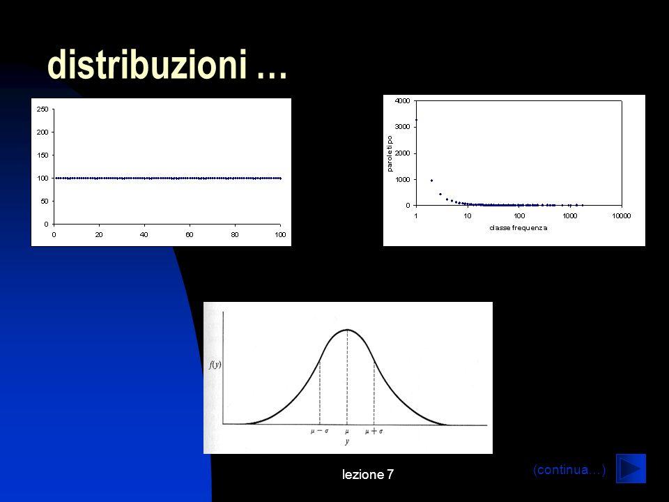 distribuzioni … lezione 7 (continua…)