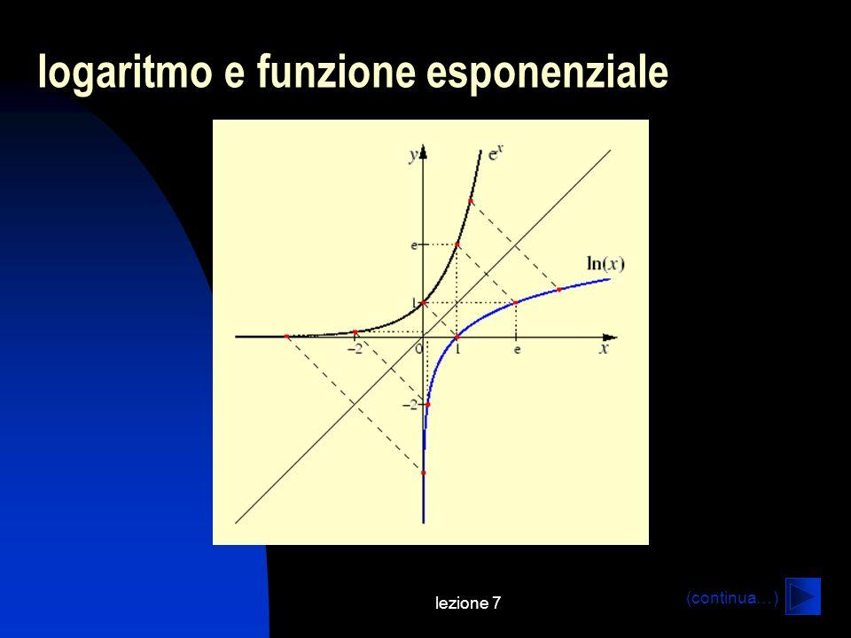 logaritmo e funzione esponenziale