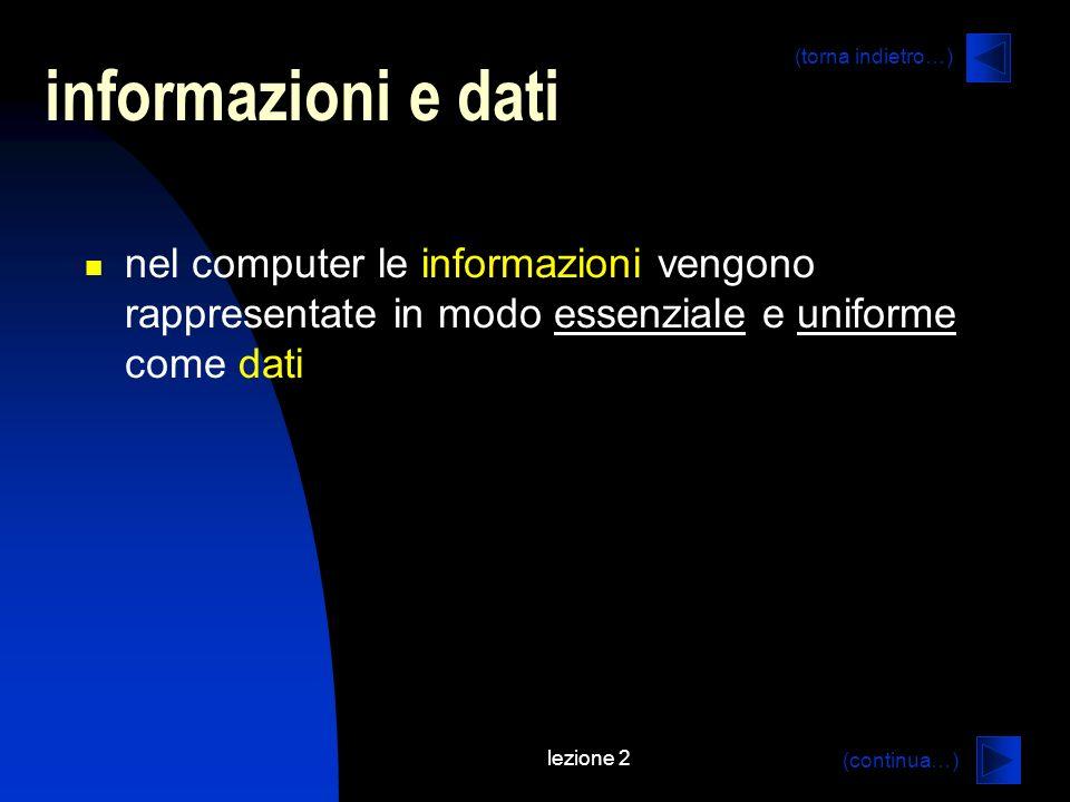 informazioni e dati (torna indietro…) nel computer le informazioni vengono rappresentate in modo essenziale e uniforme come dati.