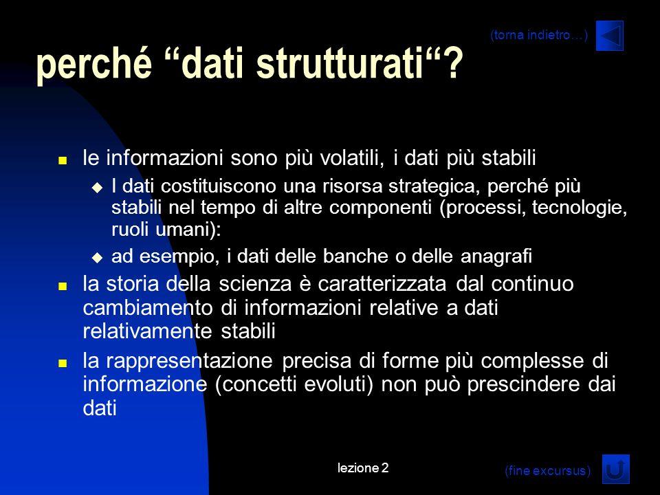perché dati strutturati