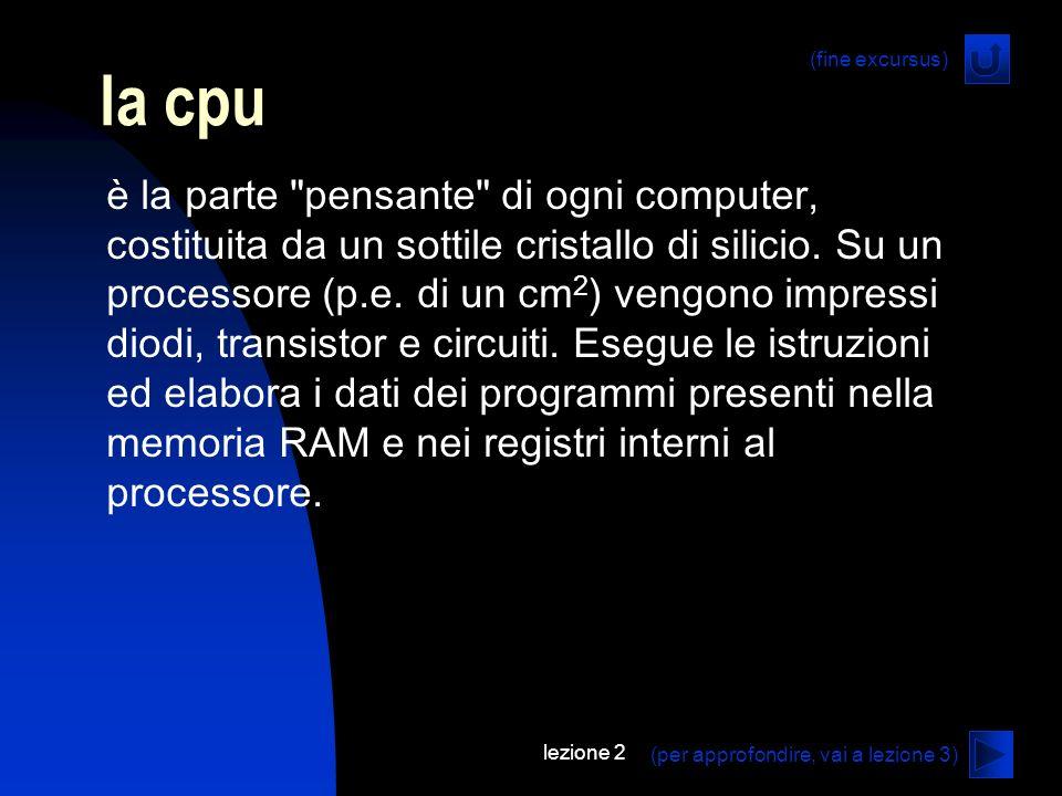 la cpu (fine excursus)