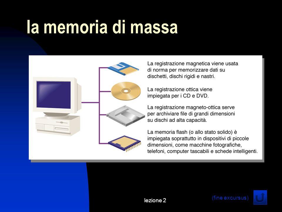la memoria di massa lezione 2 (fine excursus)