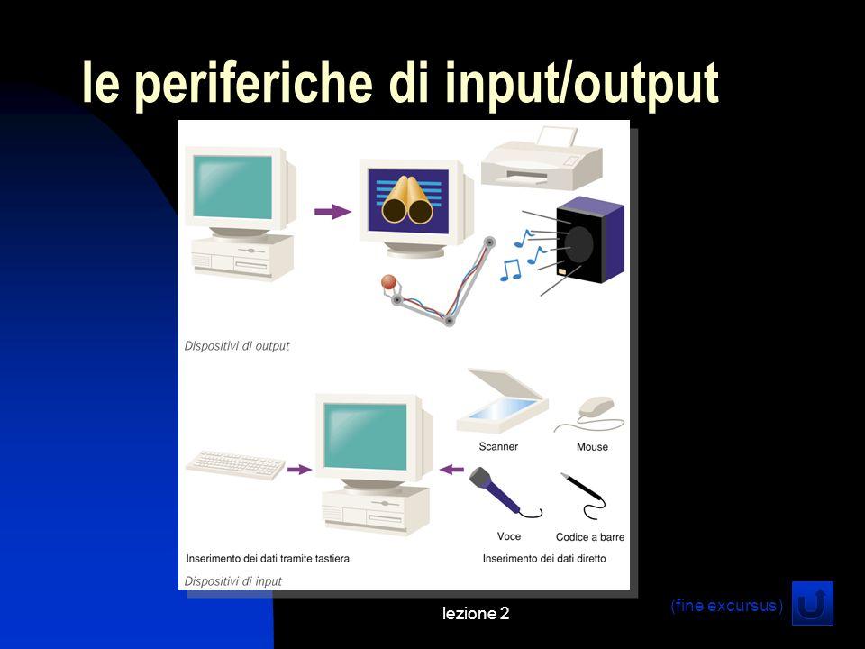 le periferiche di input/output