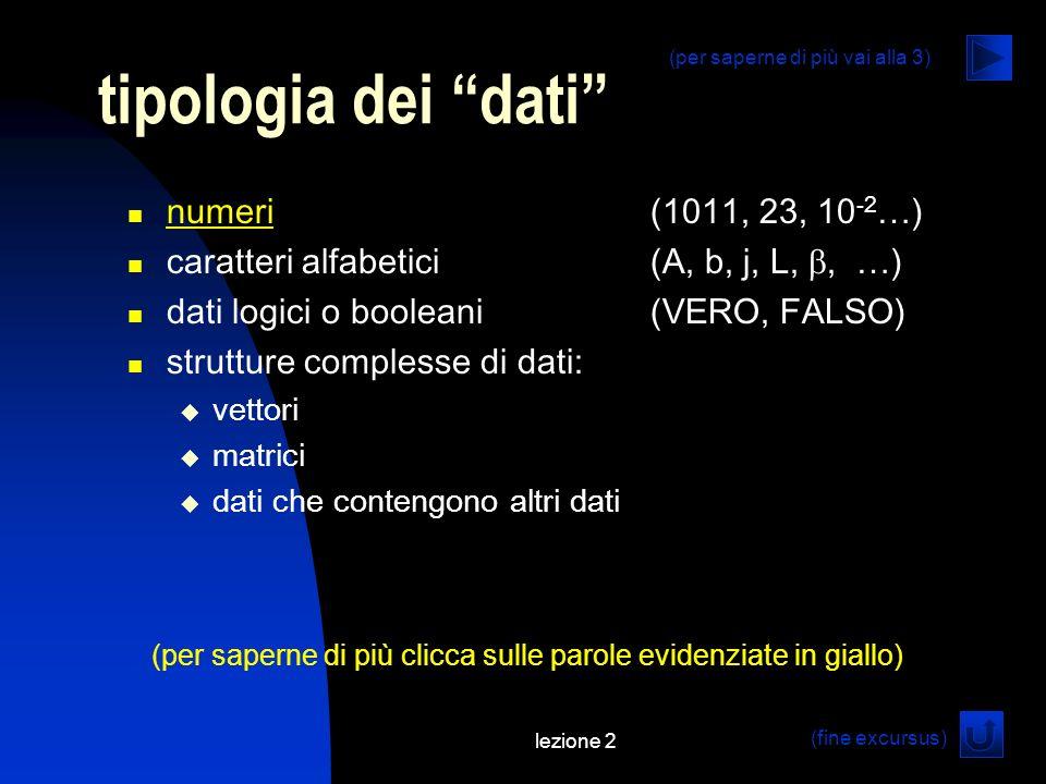tipologia dei dati numeri (1011, 23, 10-2…)