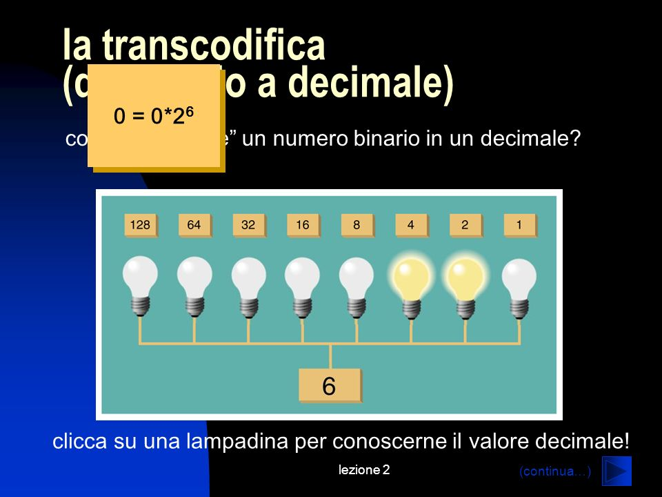 la transcodifica (da binario a decimale)