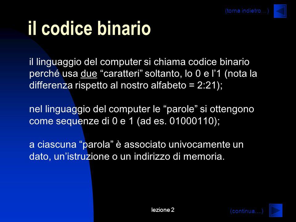il codice binario (torna indietro…)