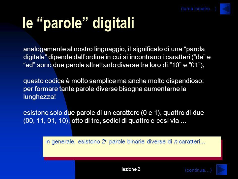le parole digitali (torna indietro…)