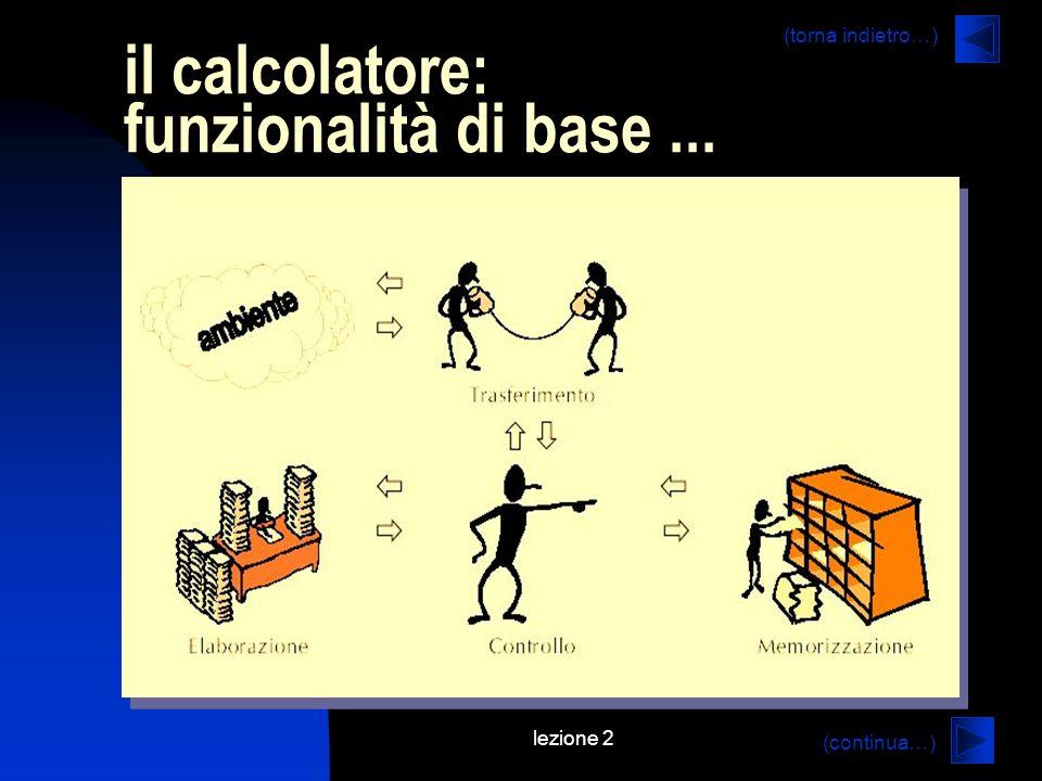il calcolatore: funzionalità di base ...